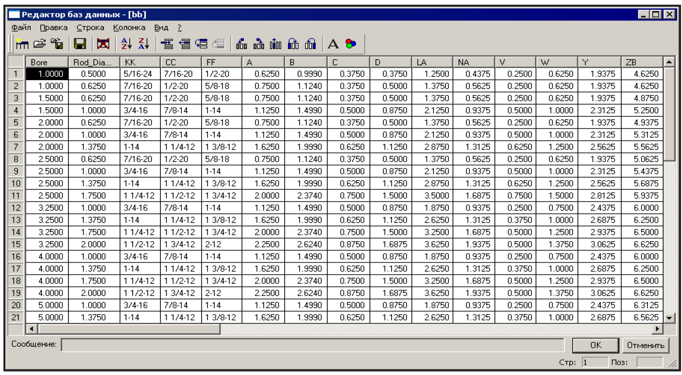 download Tensor Algebra and