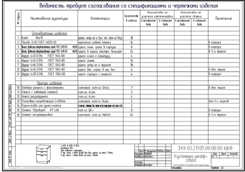 Сделать тест на пищевую непереносимость в Москве 946
