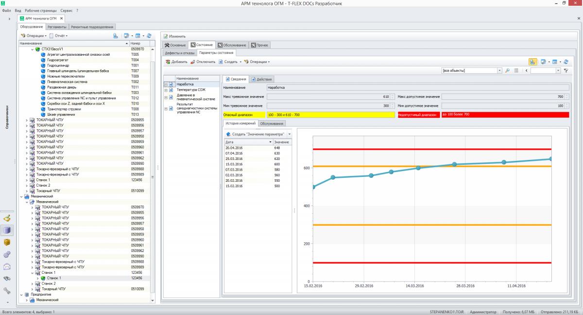 T-FLEX ТОиР - свойства модели оборудования, график изменения наработки